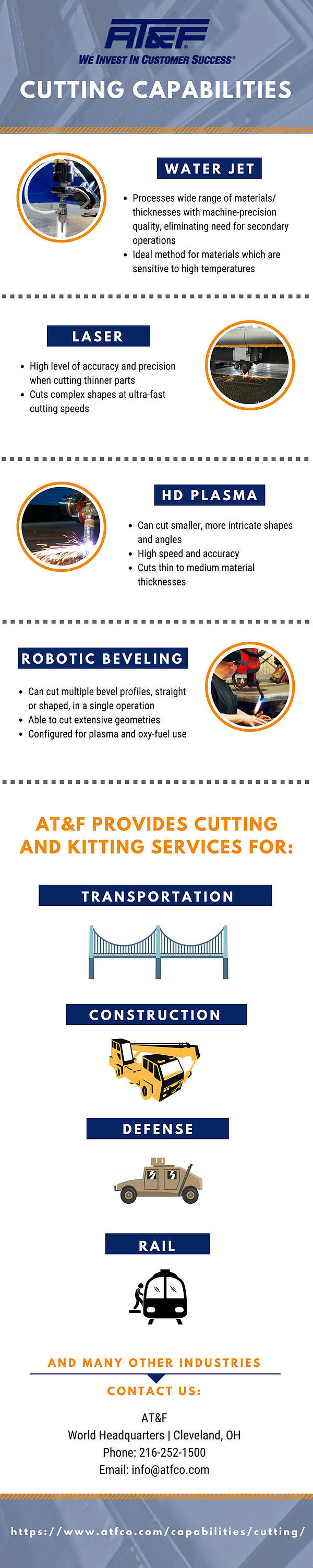Cutting_Infographic