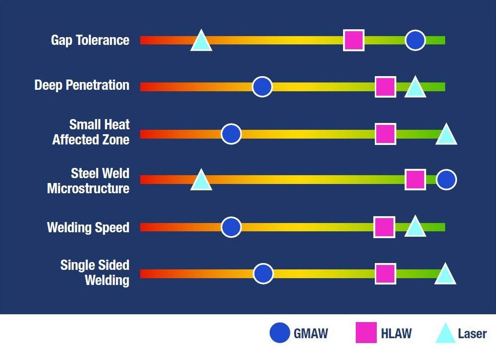 Weld Comparison.jpg