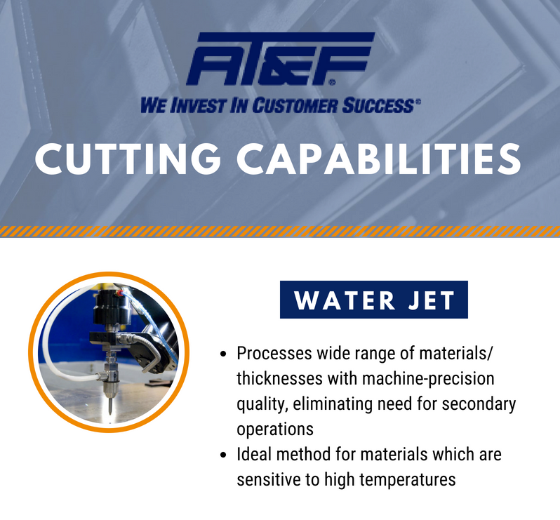 Infographic: AT&F Cutting Capabilities